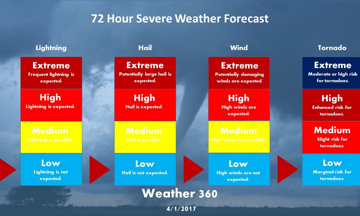 Introducing Severe Weather Forecasts – Weather 360