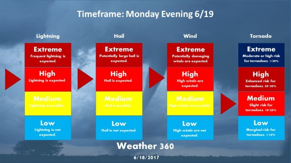 Severe Weather 3b