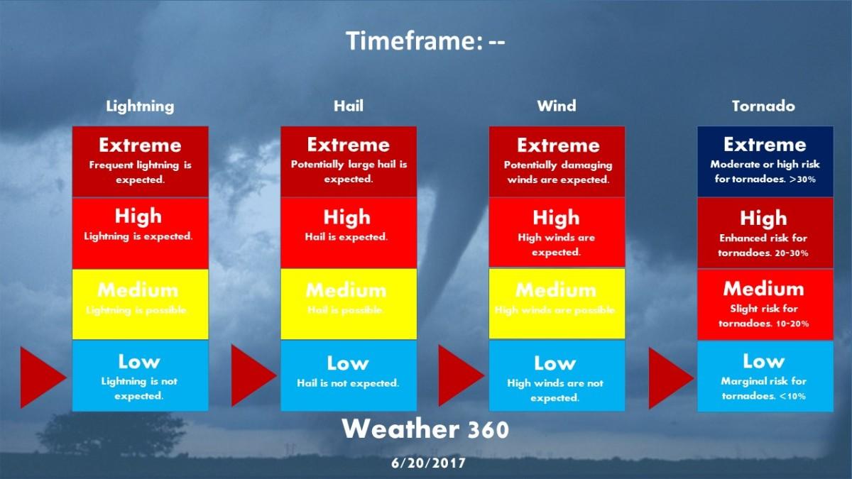 Severe Weather 4.jpg