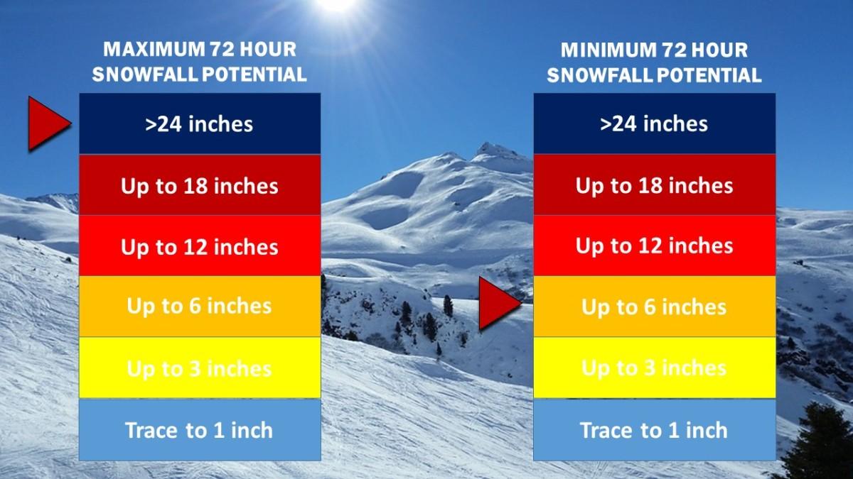 Snow Accumulation 12